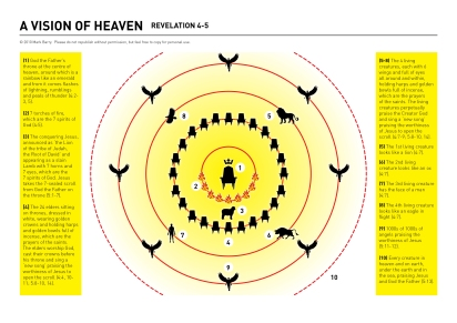 rev_heaven
