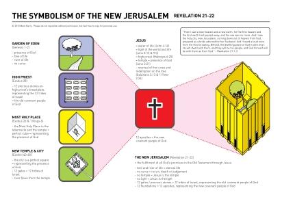 rev_newjerusalem