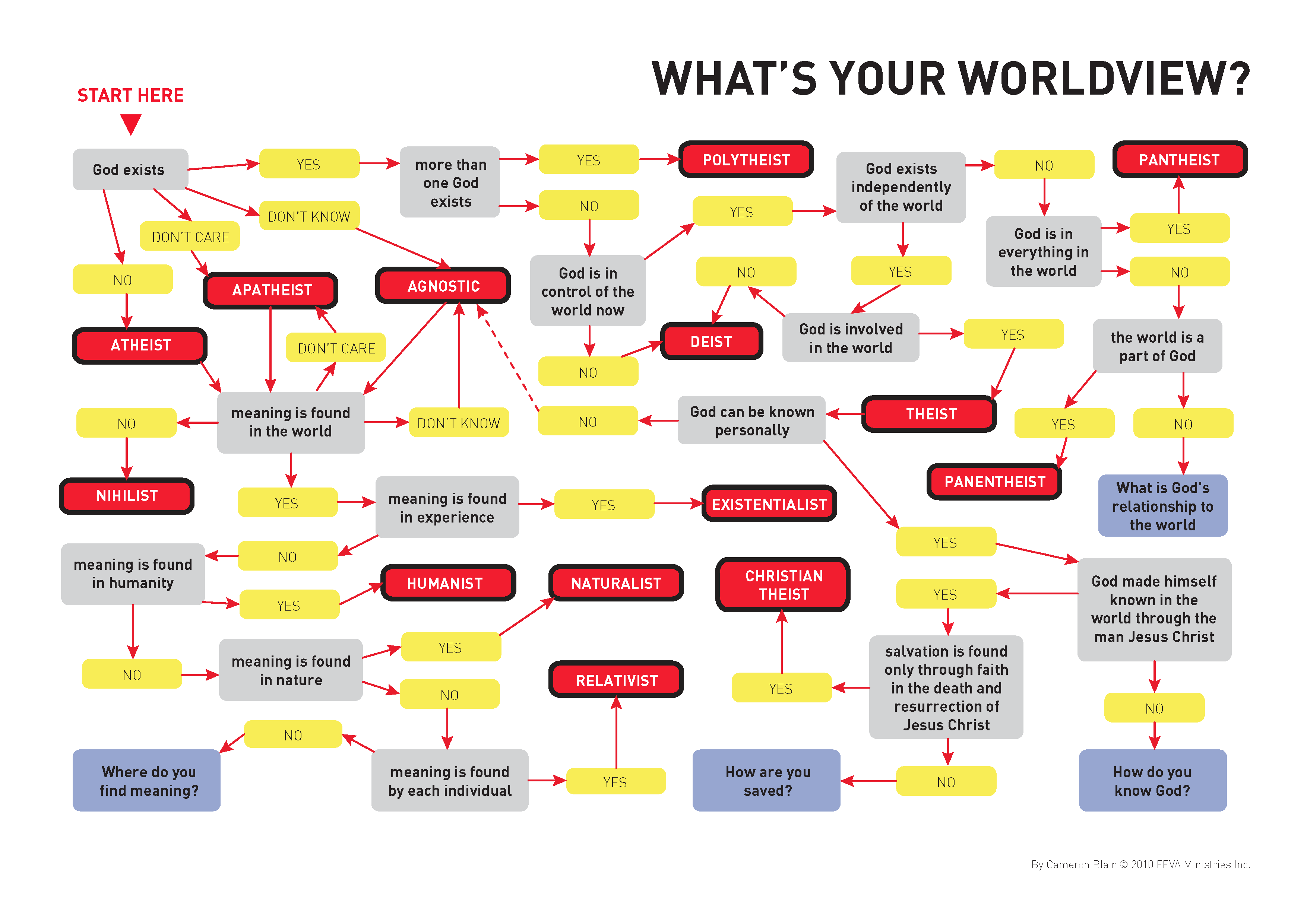 worldview   VISUAL UNIT