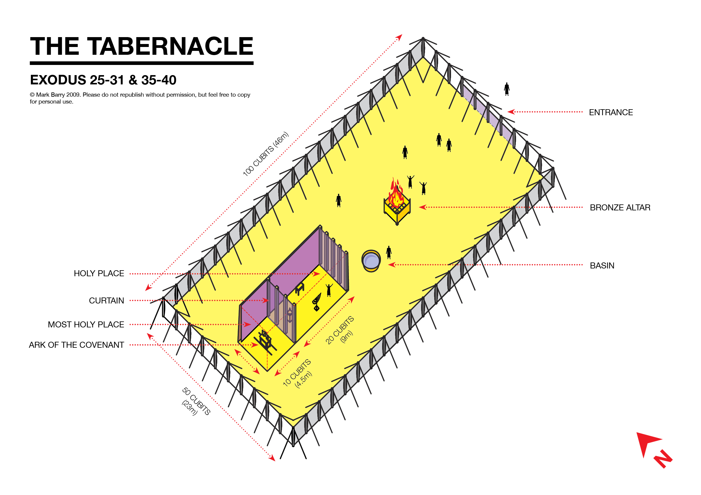 The Tabernacle Draft Visual Unit