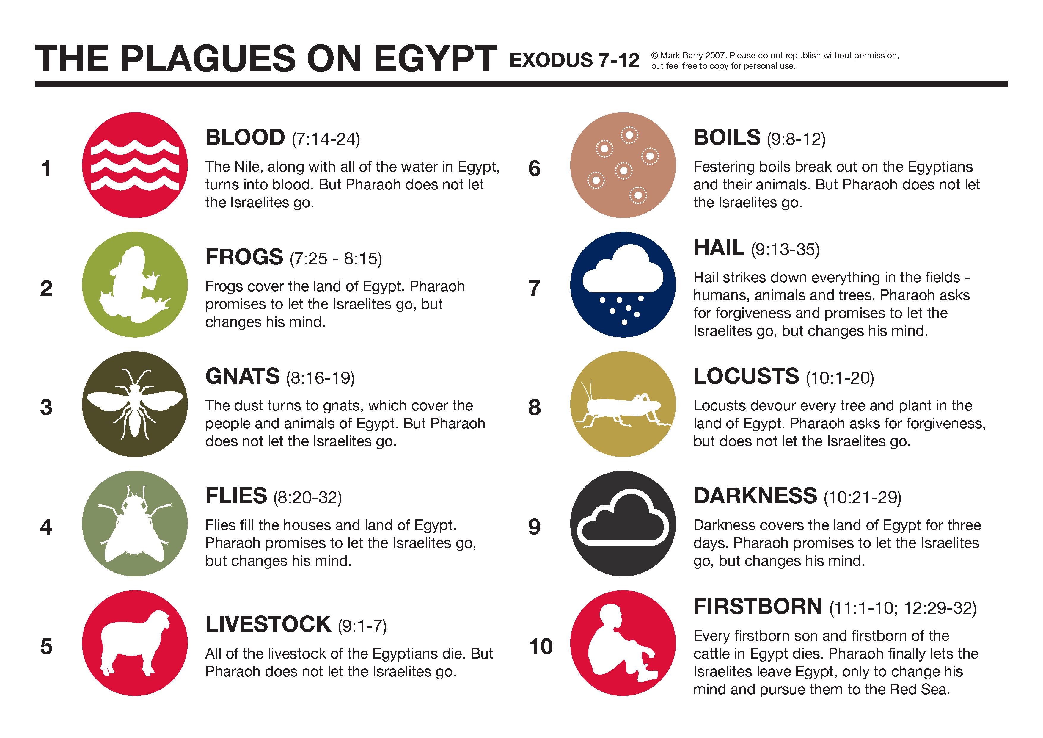 "Pax on both houses: ""God Enjoys The 10 Plagues Way Too Much"""