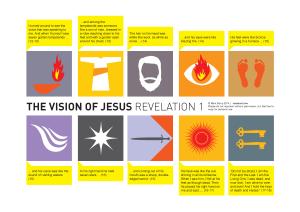 Rev_vision