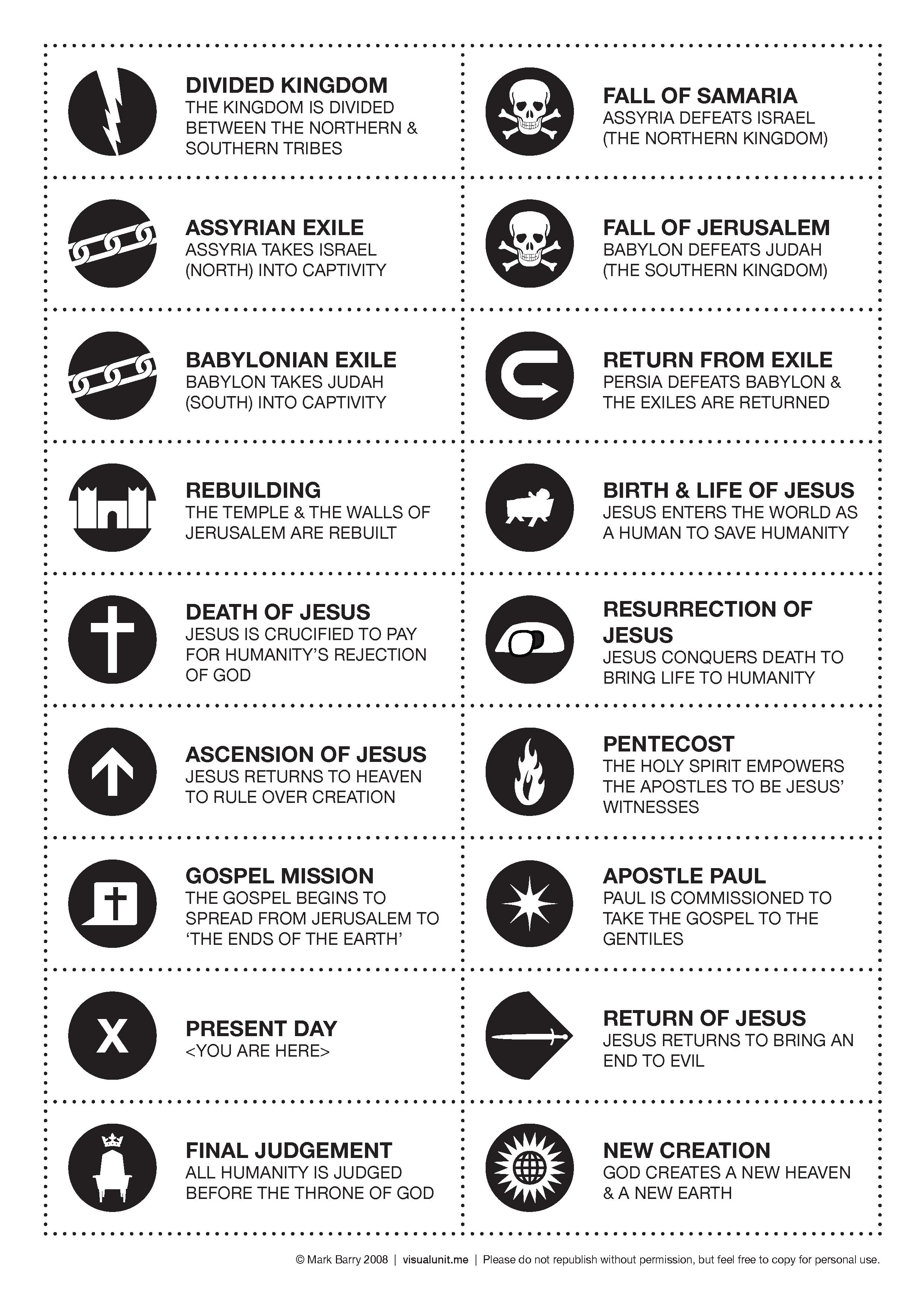 Bible Timeline Cards | VISUAL UNIT