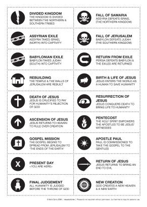 Bible_cards2