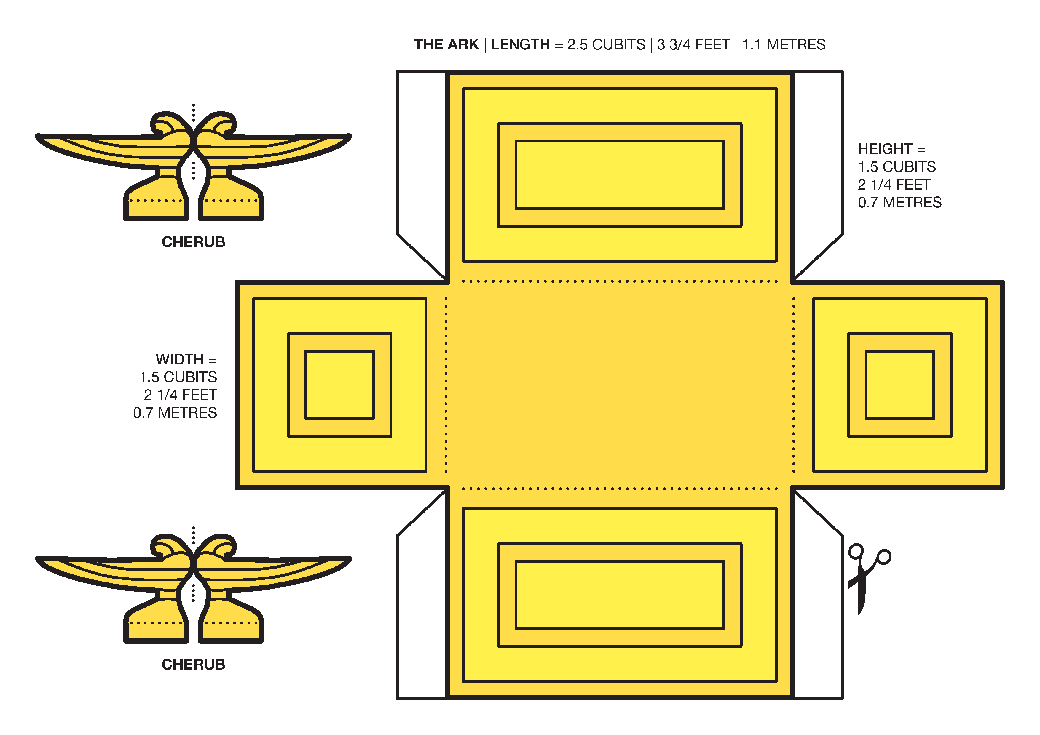 Ark Of The Covenant Building Plans