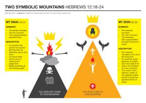 Hebrews12