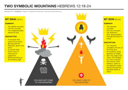 the bad jesus the ethics of new testament ethics pdf